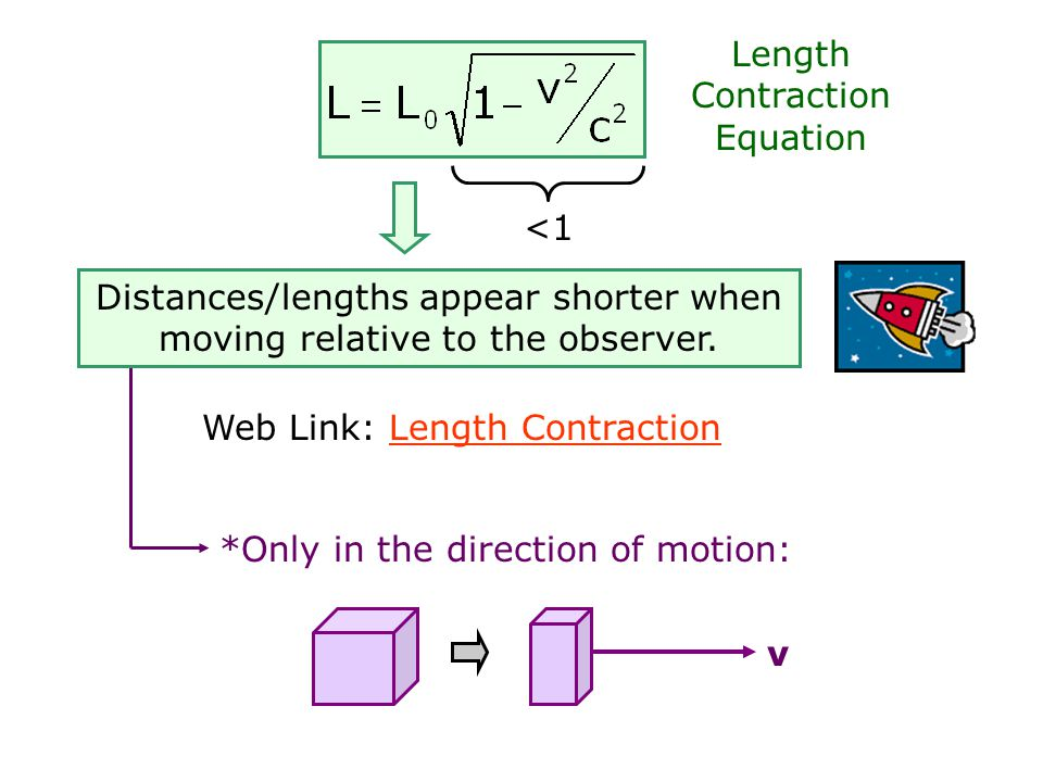 Length Contraction Equation