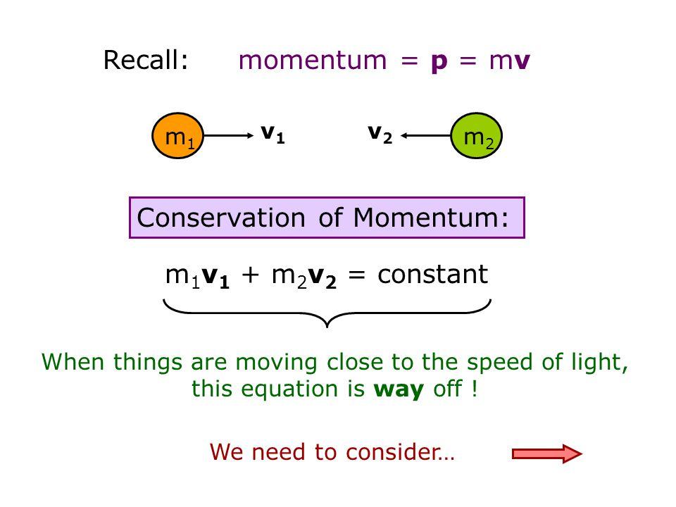 Recall: momentum = p = mv