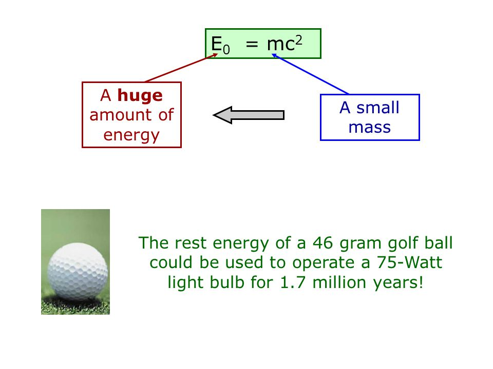 E0 = mc2 A huge amount of energy A small mass