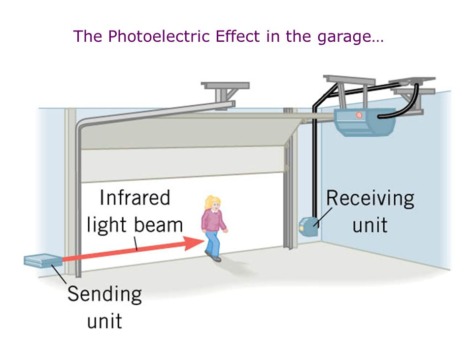 The Photoelectric Effect in the garage…
