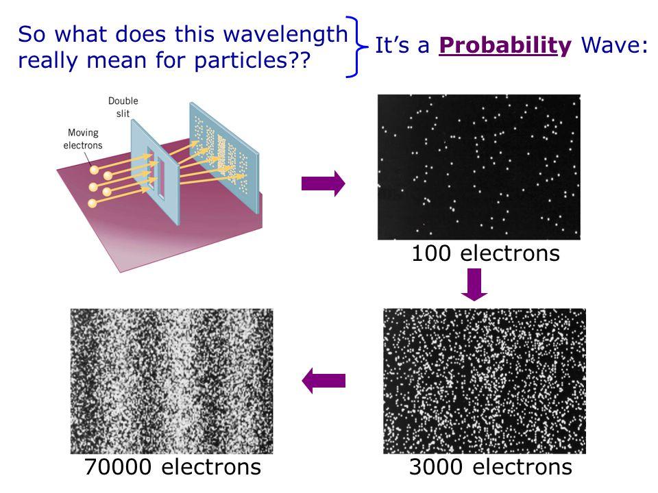 It's a Probability Wave: