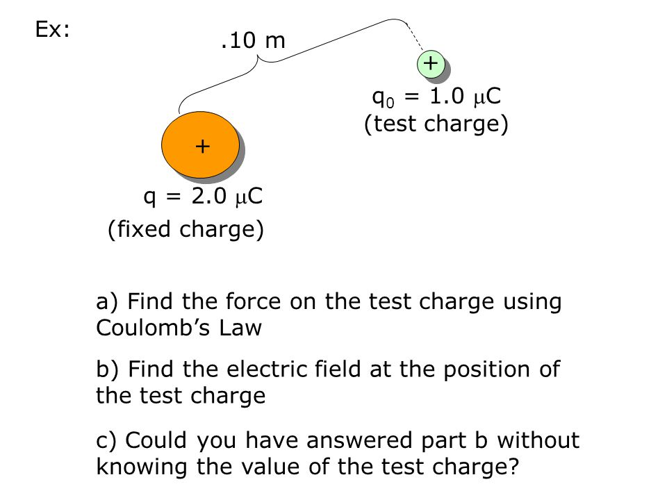Ex: .10 m. + q0 = 1.0 C. (test charge) + q = 2.0 C. (fixed charge) a) Find the force on the test charge using Coulomb's Law.