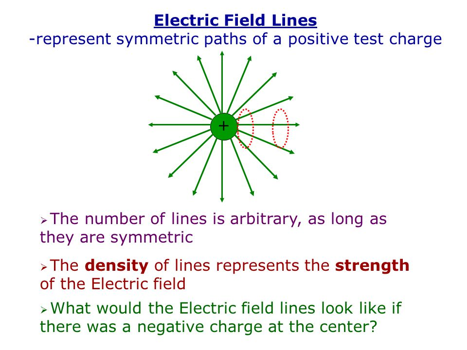 Electric Field Lines -represent symmetric paths of a positive test charge