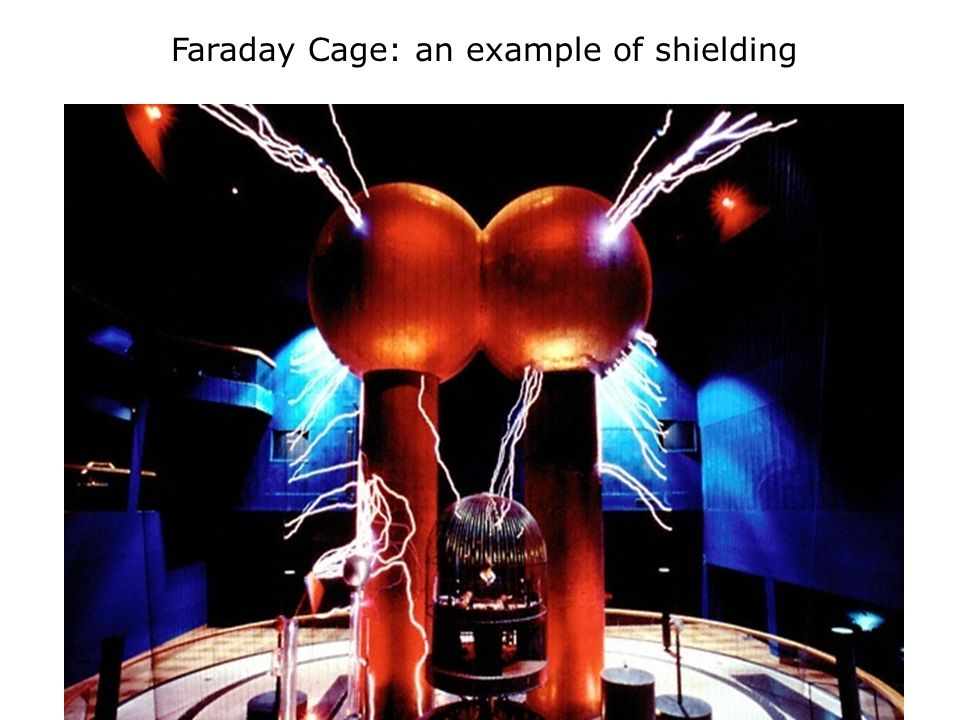 Faraday Cage: an example of shielding