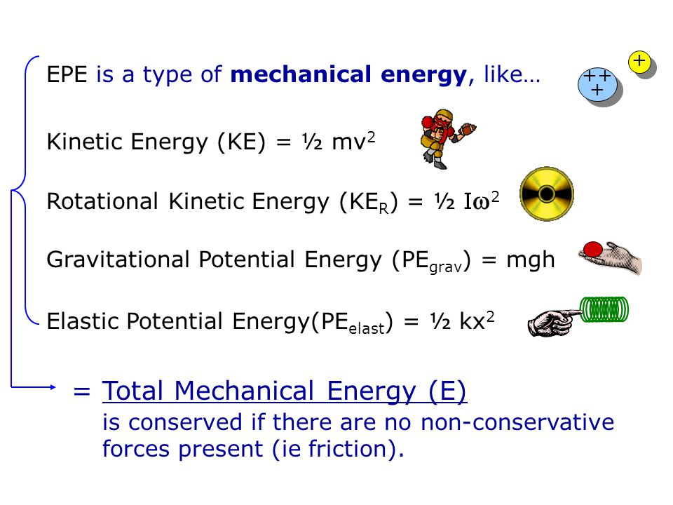 = Total Mechanical Energy (E)