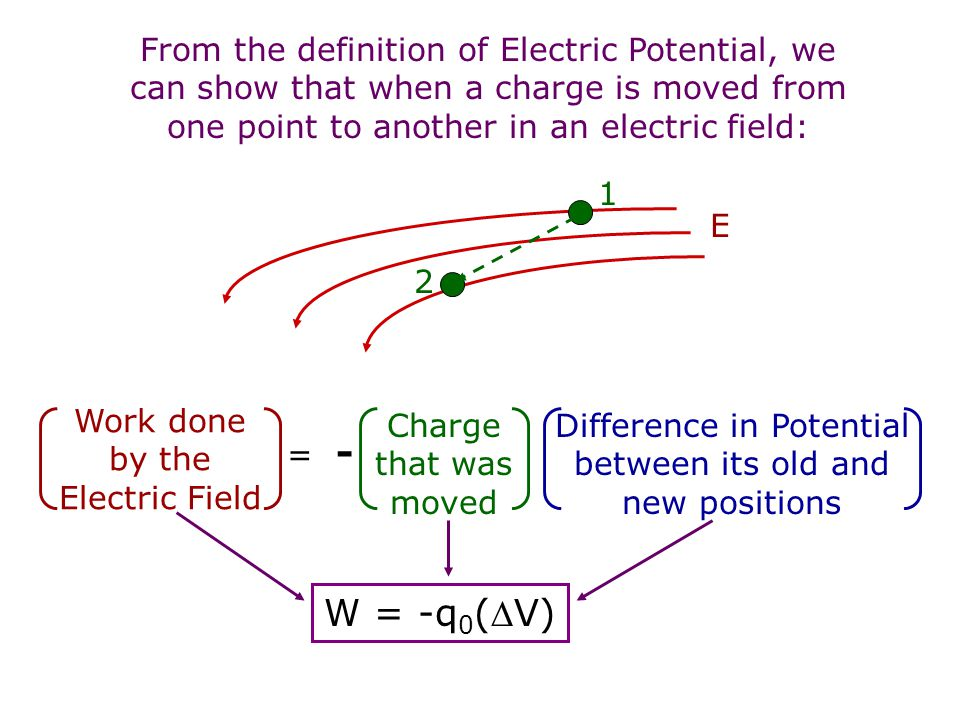 From the definition of Electric Potential, we can show that when a charge is moved from one point to another in an electric field: