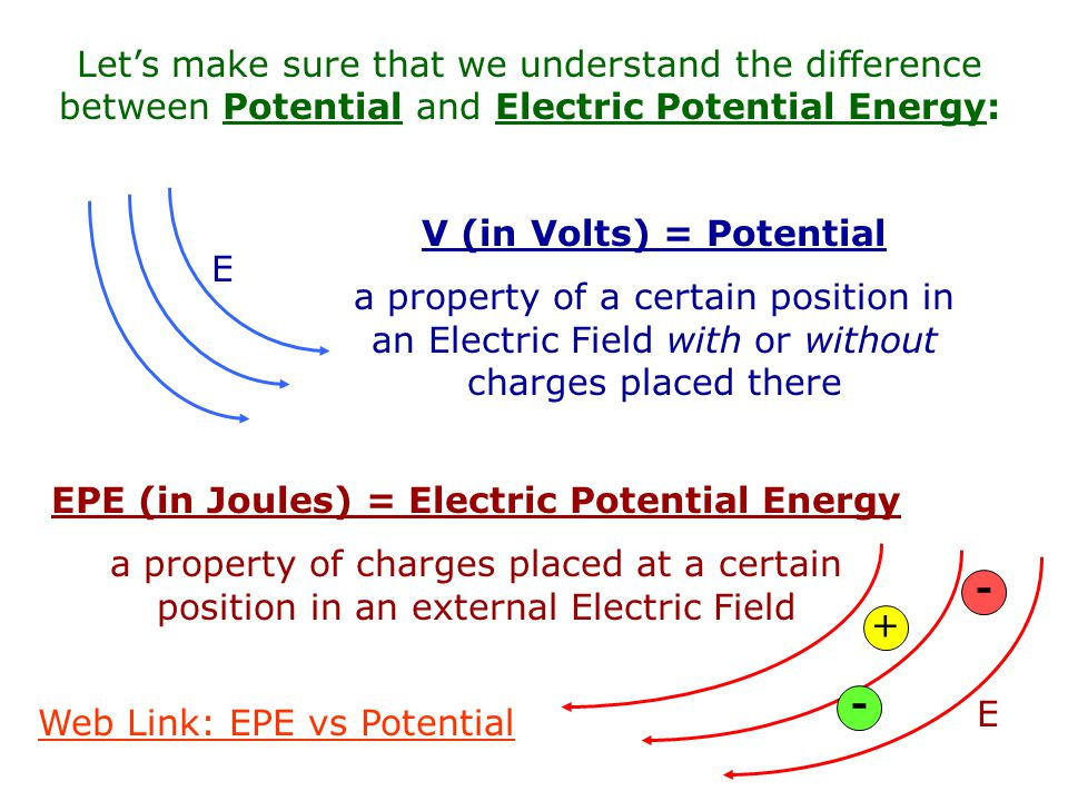 V (in Volts) = Potential EPE (in Joules) = Electric Potential Energy
