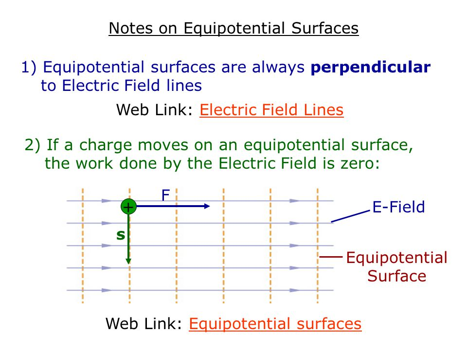 Notes on Equipotential Surfaces
