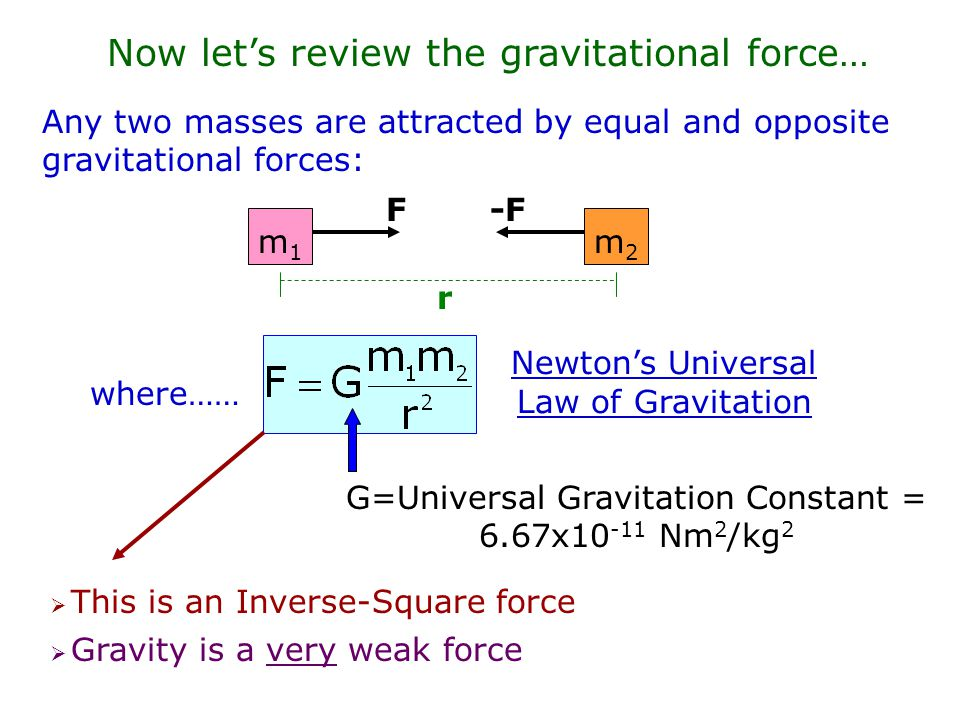 Now let's review the gravitational force…