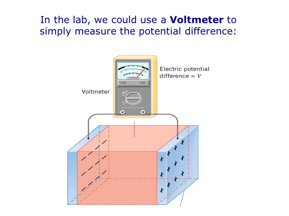 In the lab, we could use a Voltmeter to simply measure the potential difference: