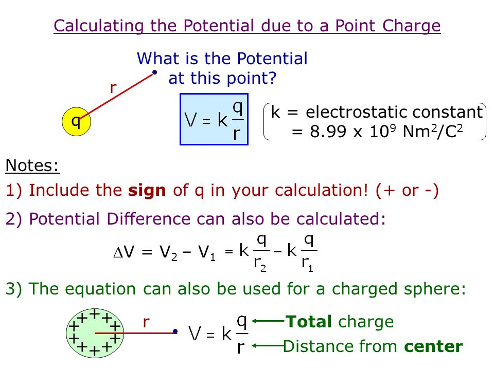 Calculating the Potential due to a Point Charge