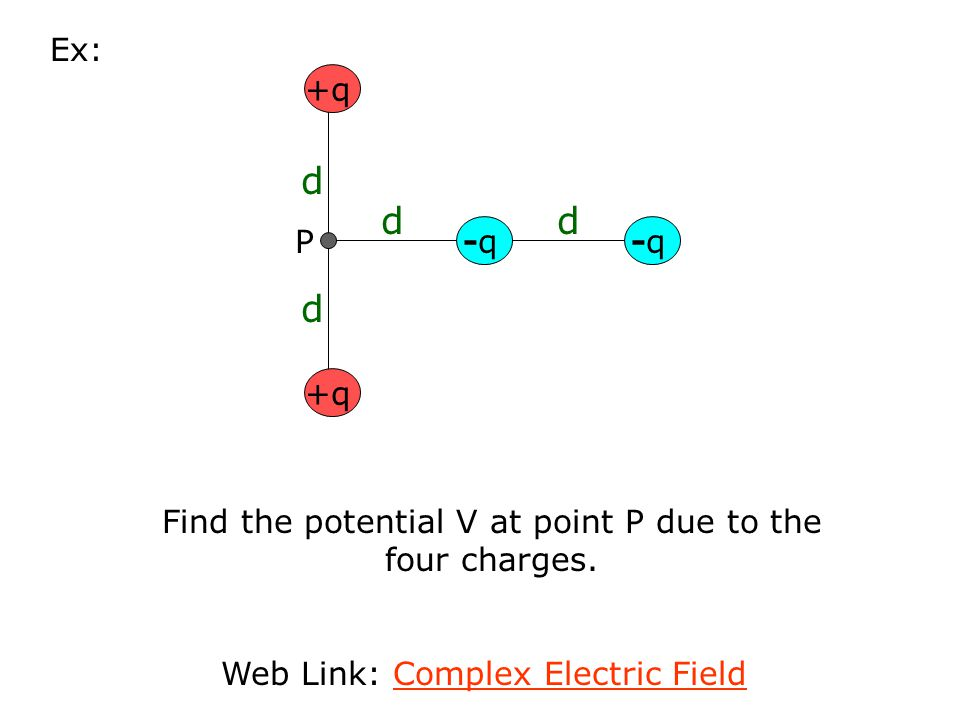 Ex: +q. d. d. d. P. -q. -q. d. +q. Find the potential V at point P due to the four charges.