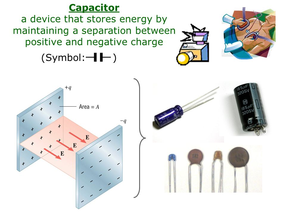 Capacitor a device that stores energy by maintaining a separation between positive and negative charge