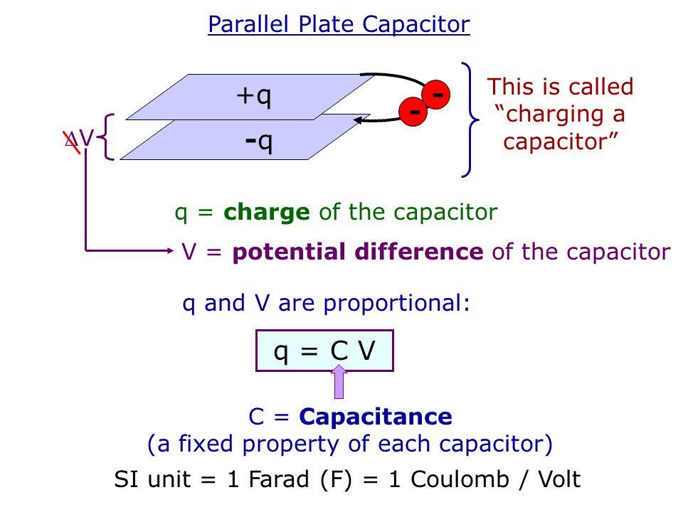 +q - -q q = C V Parallel Plate Capacitor