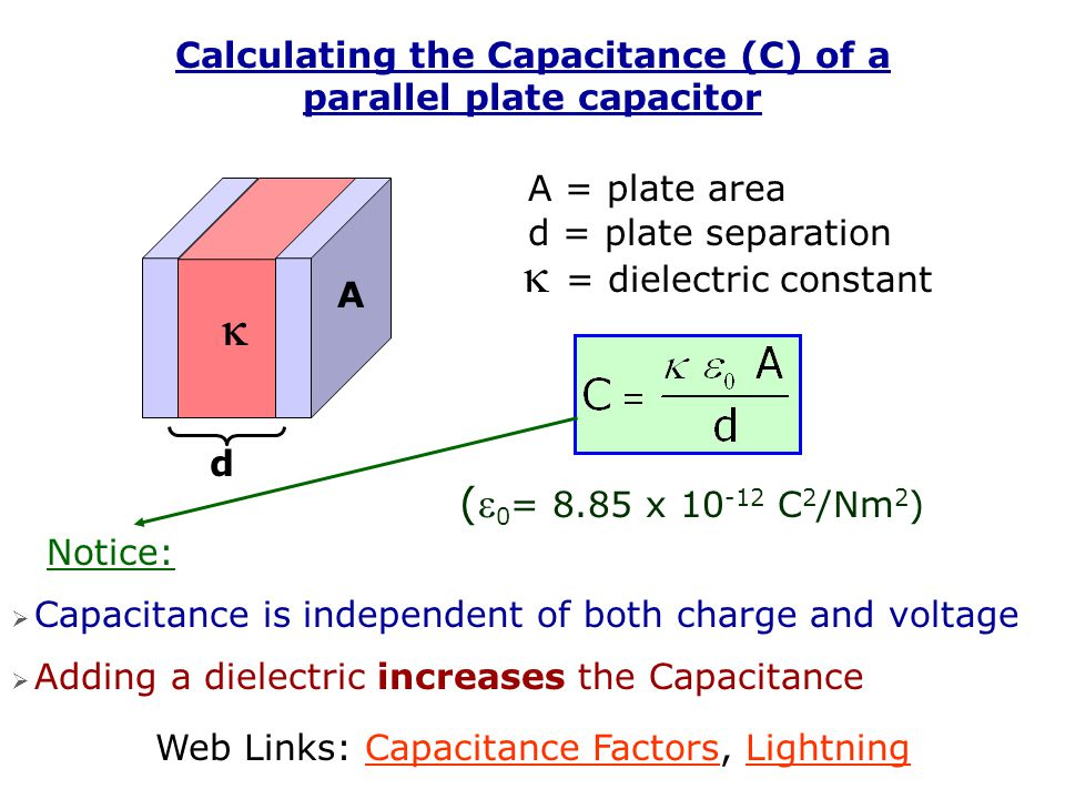 Calculating the Capacitance (C) of a parallel plate capacitor