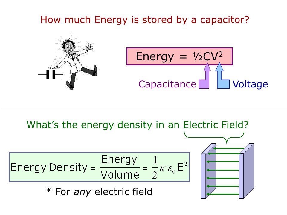 Energy = ½CV2 How much Energy is stored by a capacitor Capacitance