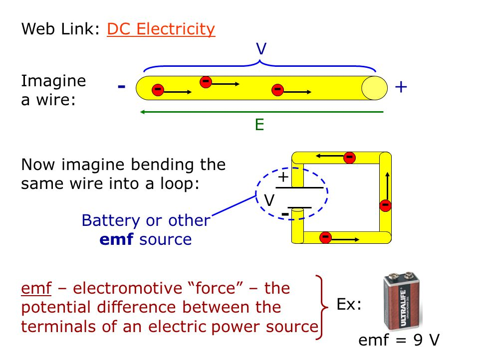 Battery or other emf source