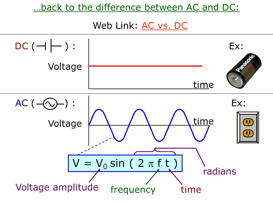 …back to the difference between AC and DC: