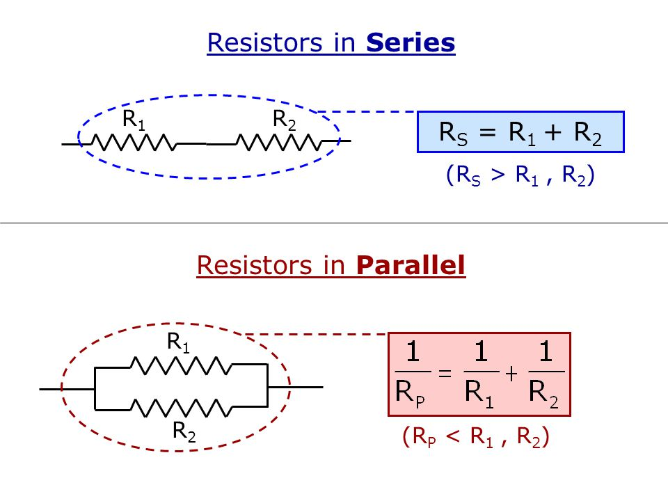 Resistors in Series RS = R1 + R2 Resistors in Parallel R1 R2