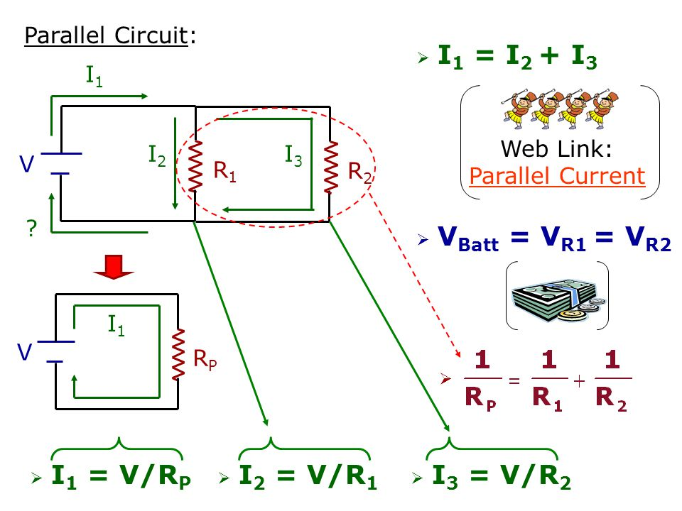 Web Link: Parallel Current