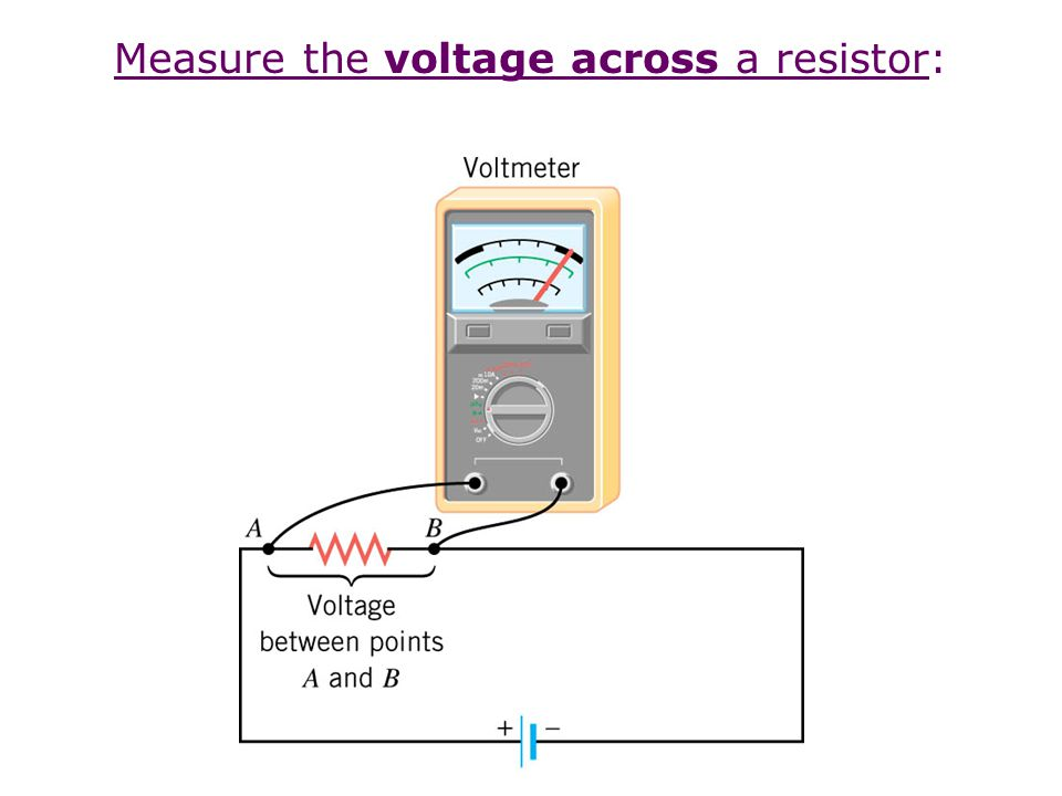 Measure the voltage across a resistor: