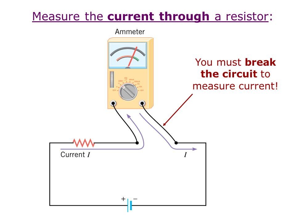 Measure the current through a resistor: