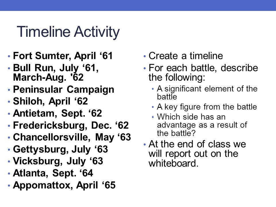Timeline Activity Fort Sumter, April '61