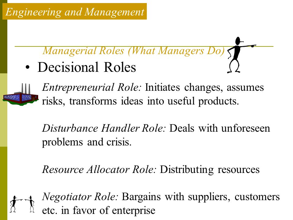 Managerial Roles (What Managers Do)