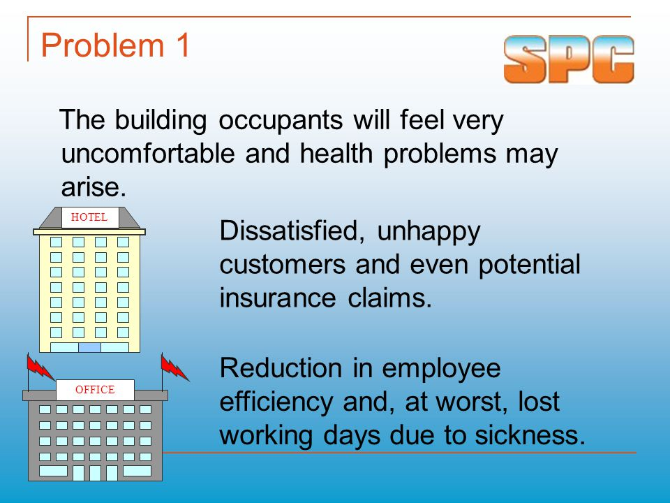 Problem 1 The building occupants will feel very uncomfortable and health problems may arise. HOTEL.