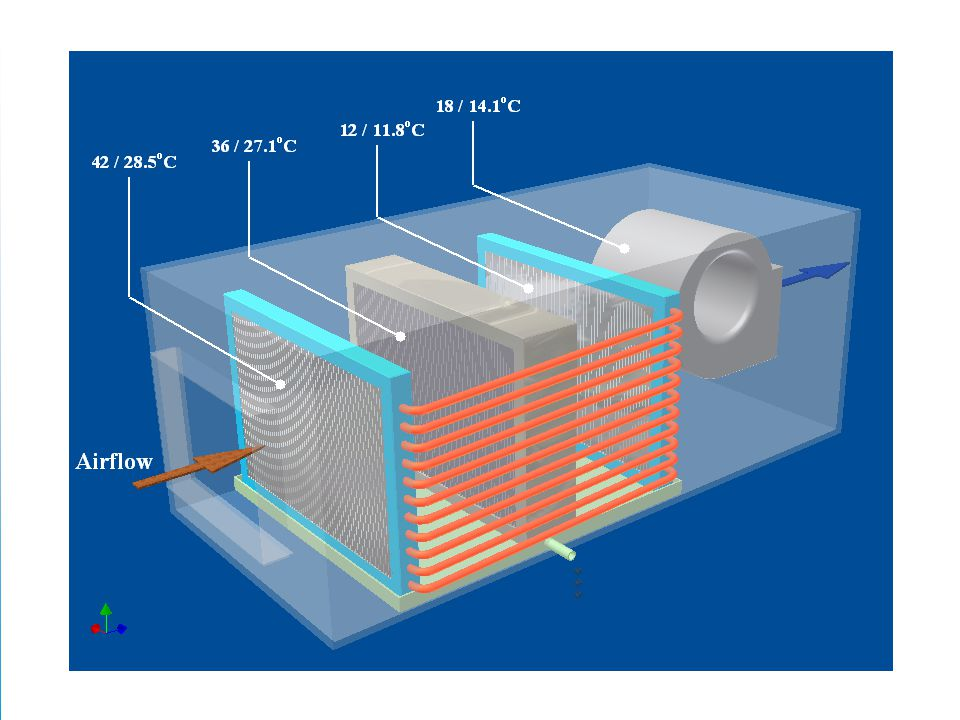 Heat Pipes: Heat Recovery & Dehumidification