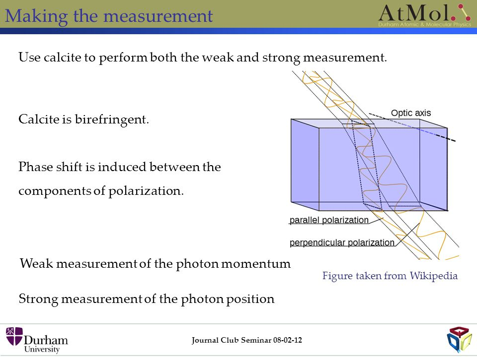 Making the measurement