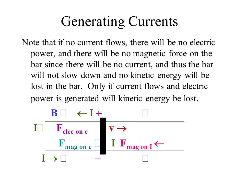 Generating Currents B Ä ¬ I + Ä I¯ Felec on e  v ®