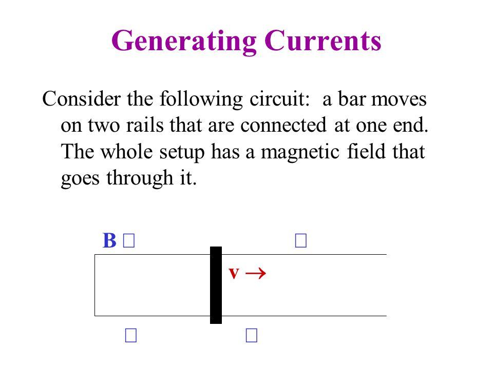 Generating Currents
