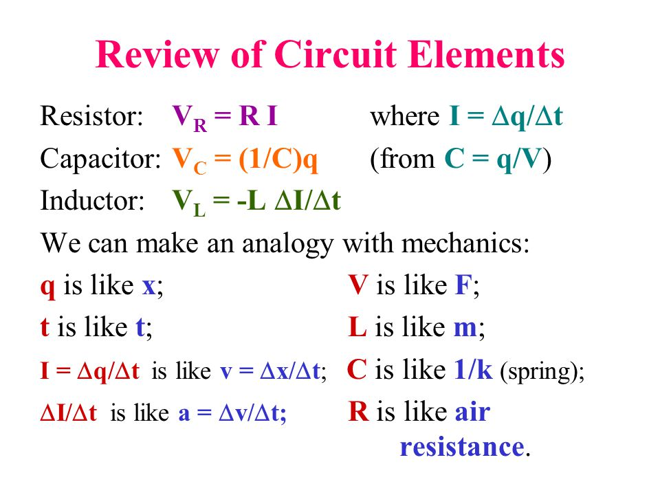 Review of Circuit Elements