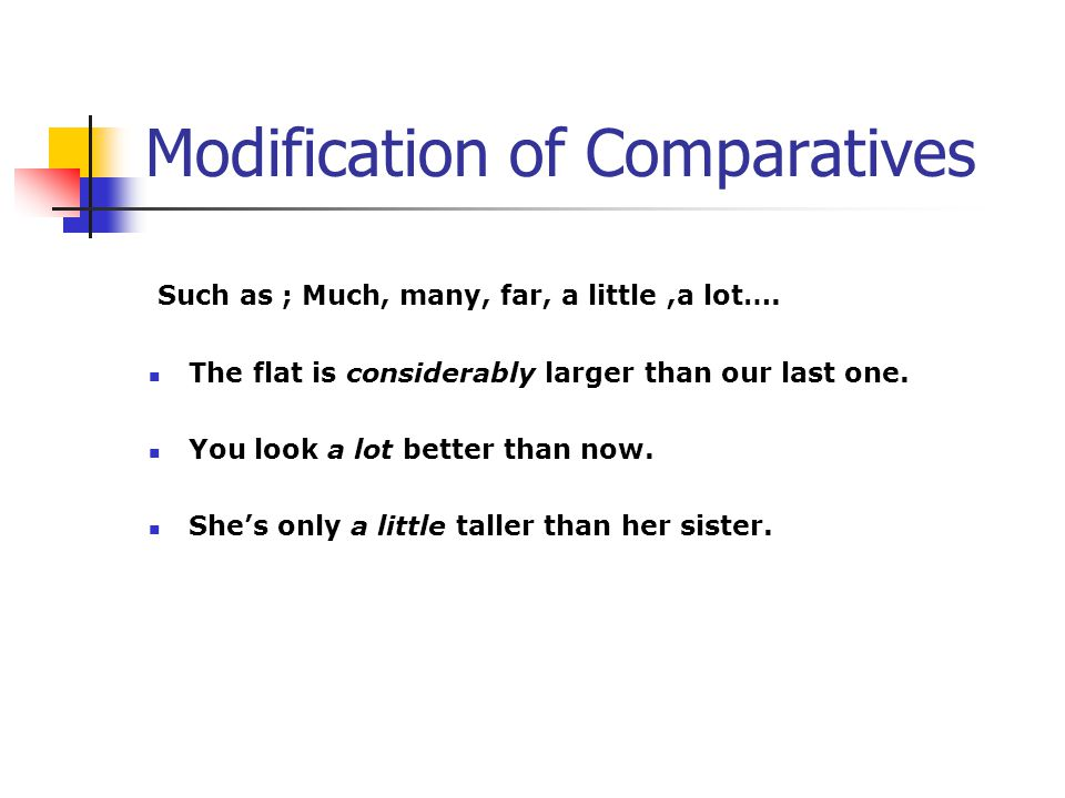 Modification of Comparatives