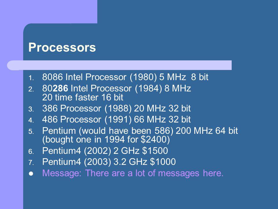 Processors 8086 Intel Processor (1980) 5 MHz 8 bit