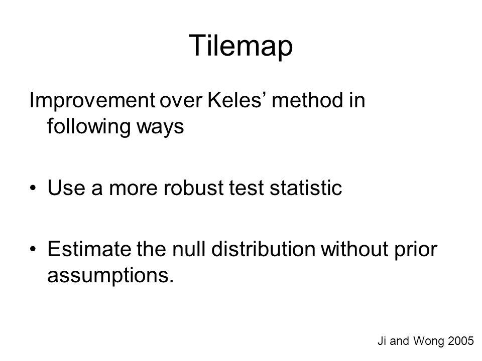 Tilemap Improvement over Keles' method in following ways