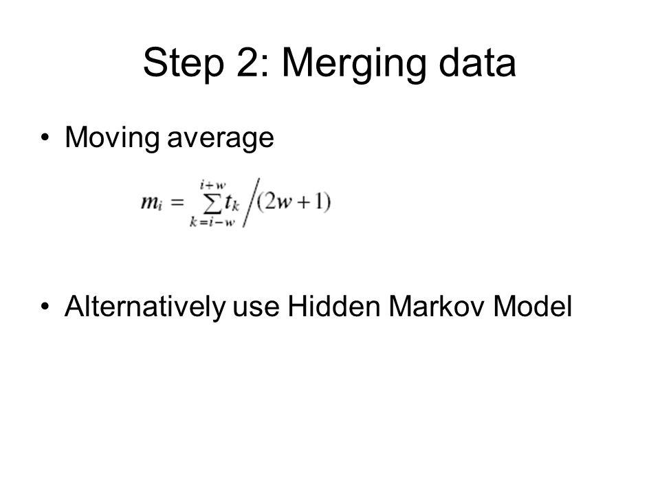 Step 2: Merging data Moving average