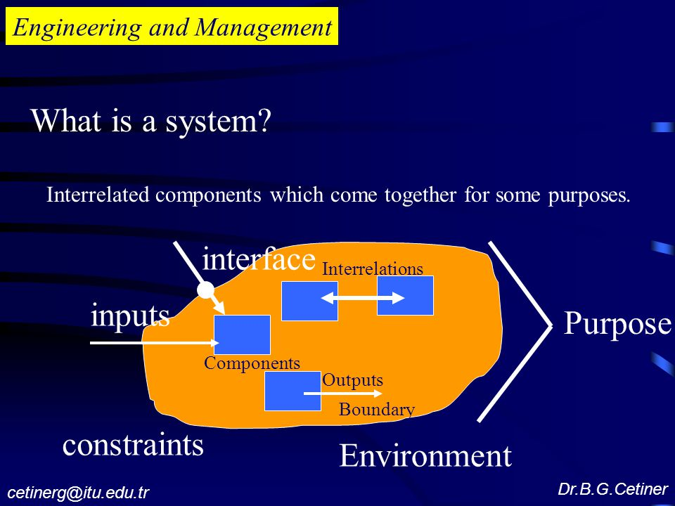 What is a system interface inputs Purpose constraints Environment