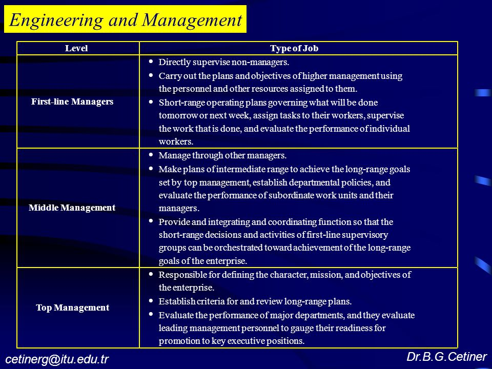 Engineering and Management