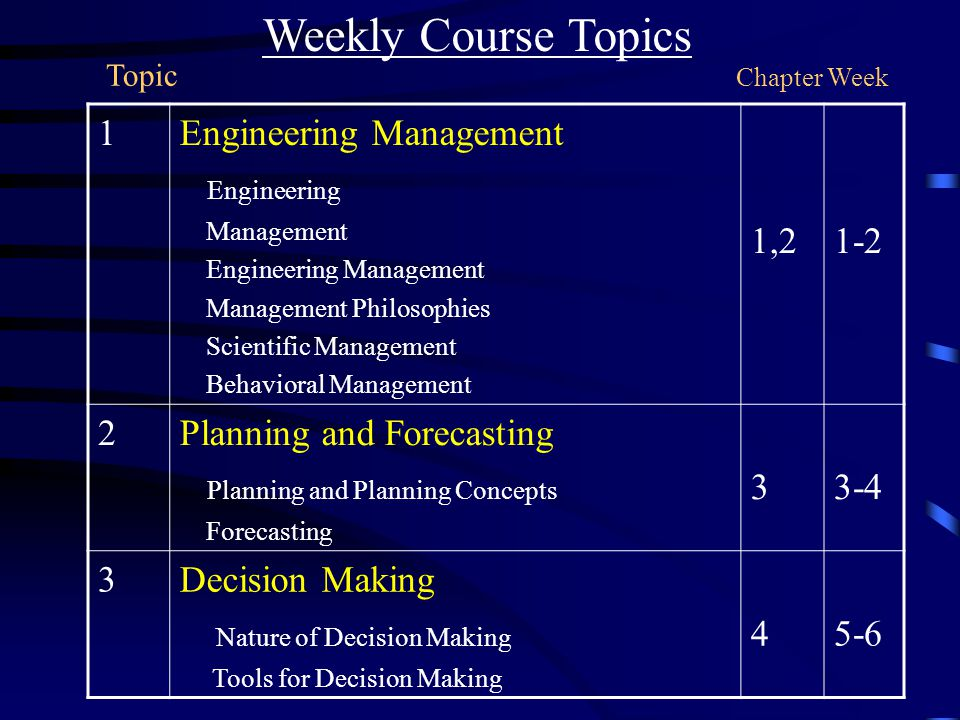 Weekly Course Topics 1 Engineering Management Engineering 1,2 1-2 2