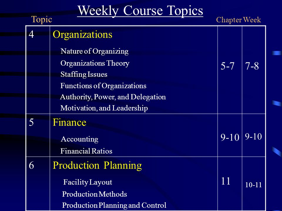 Weekly Course Topics 4 Organizations Nature of Organizing 5-7 7-8 5