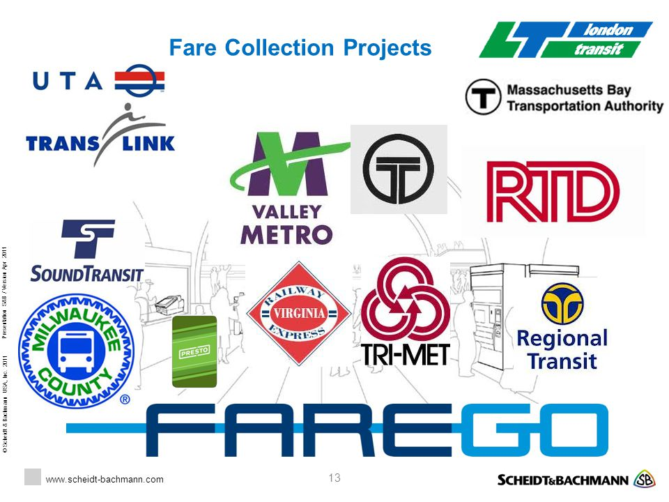Fare Collection Projects