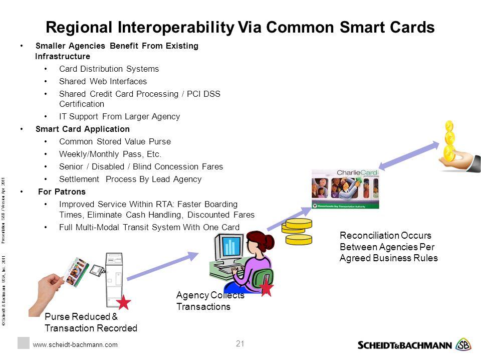Regional Interoperability Via Common Smart Cards