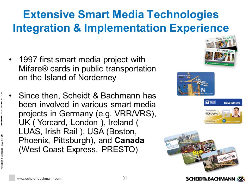 Extensive Smart Media Technologies Integration & Implementation Experience