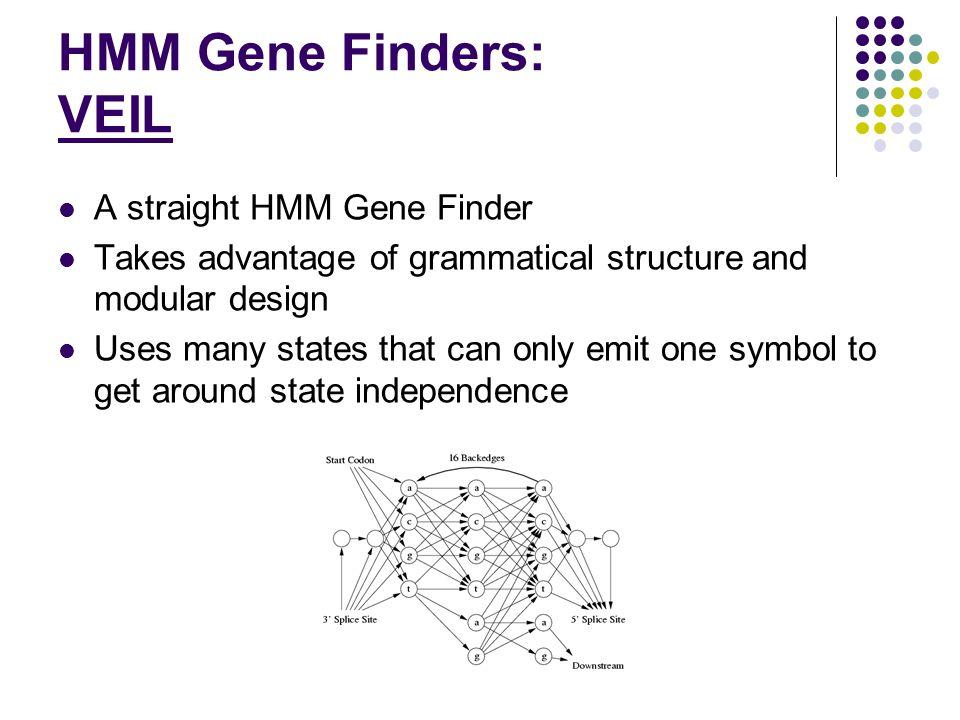HMM Gene Finders: VEIL A straight HMM Gene Finder