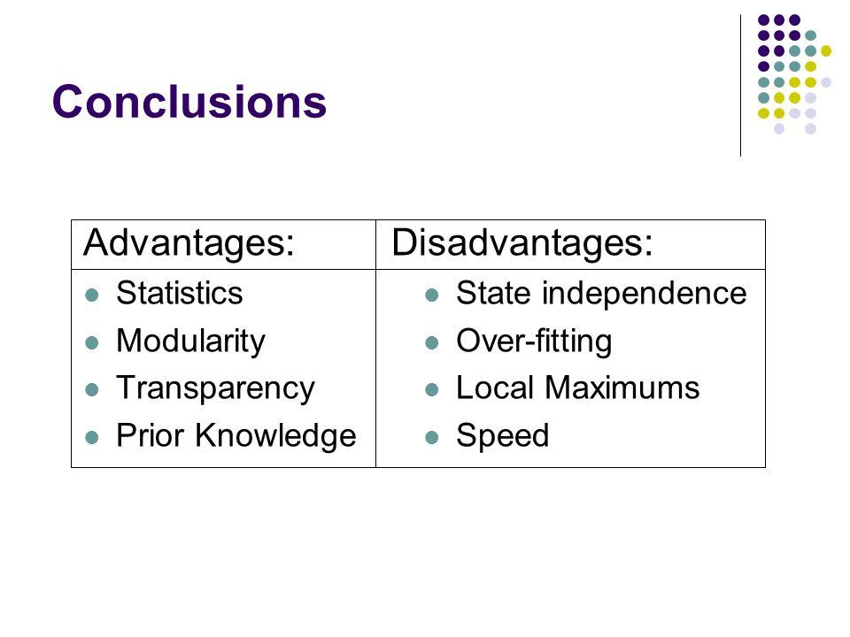 Conclusions Advantages: Disadvantages: Statistics Modularity