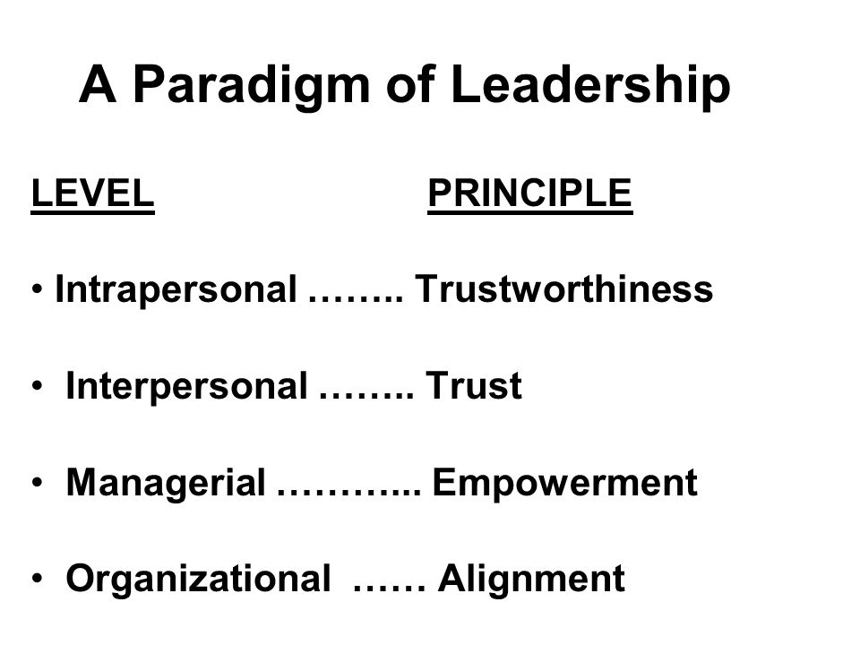A Paradigm of Leadership