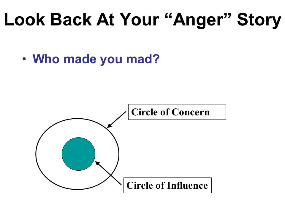 Look Back At Your Anger Story