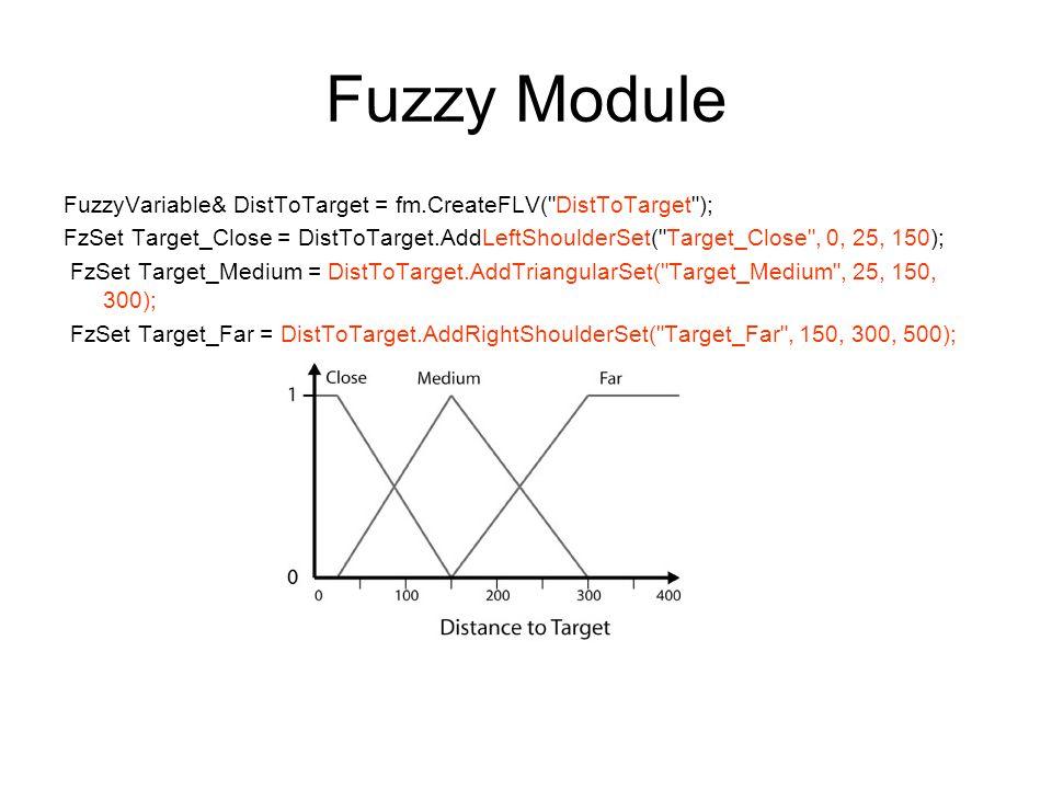 Fuzzy Module FuzzyVariable& DistToTarget = fm.CreateFLV( DistToTarget );